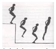 Studio degli arrivi con il metodo pliometrico (stacco-squat-jump-arrivo) (squat-jump-salto)